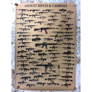 Poster Assault Rifles and Carbines